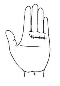 Lettura della mano e chiromanzia